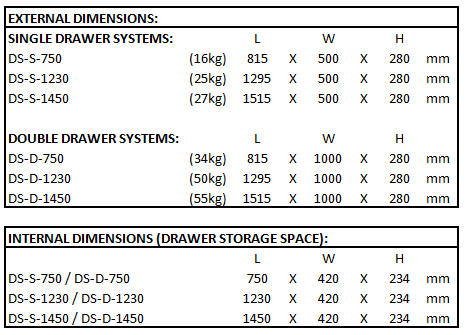Alu-Cab Drawer system sizes
